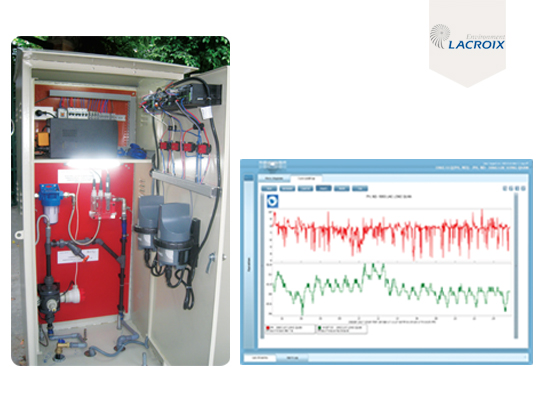 Lacroix Sofrel (Online water monitoring)